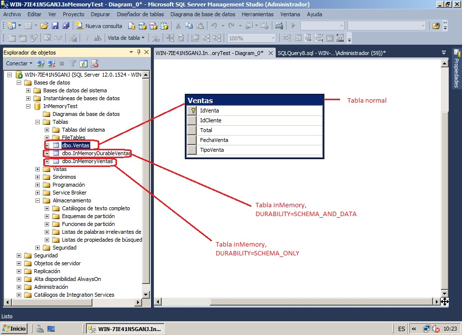 Datos inmemory en SQL Server 2014