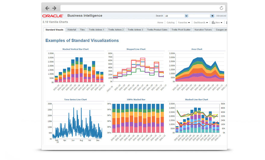 Oracle Business Intelligence (OBI)