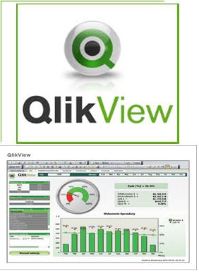 Qlickview mejora su posición en el Cuadrante Gartner de soluciones Business Intelligence