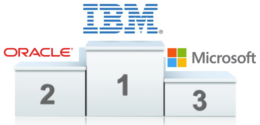 Image result for Microsoft, Oracle e IBM