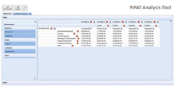 Pentaho Analysis Tools