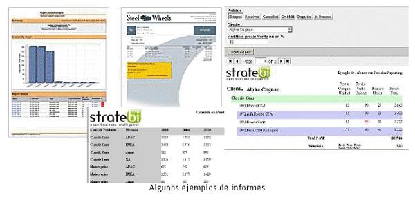 Ejemplos de informes hechos con Pentaho