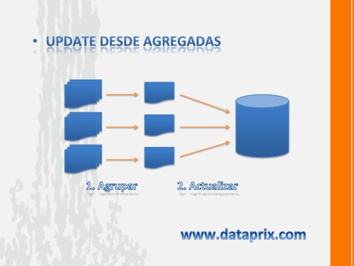 Update con Join desde tabla con diferente nivel de agregación