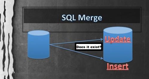 Merge SQL