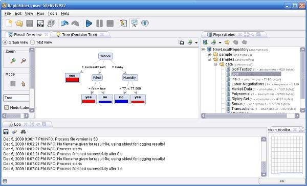 Pantalla de proceso de Datamining con RapidMiner
