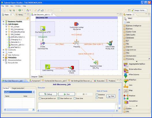 Interfaz Grafico de la herramienta ETL Talend
