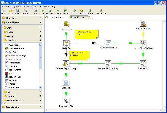 Interfaz Grafico de la herramienta ETL Kettle - Pentaho