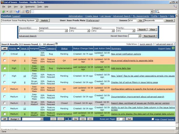 Aplicaciones Para Gesti 243 N De Incidencias Y Bugs Productos