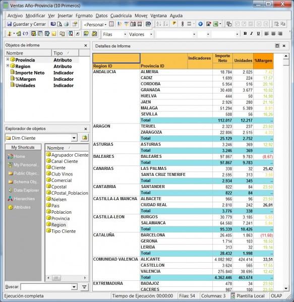 formato de informe de ventas