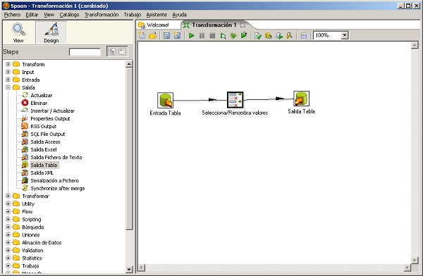Pentaho Data Integration (Kettle)