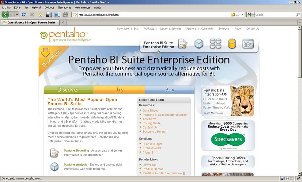 Pentaho BI Suite Enterprise Edition