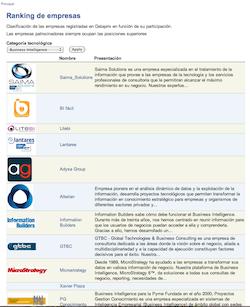 Ranking de Empresas en Dataprix