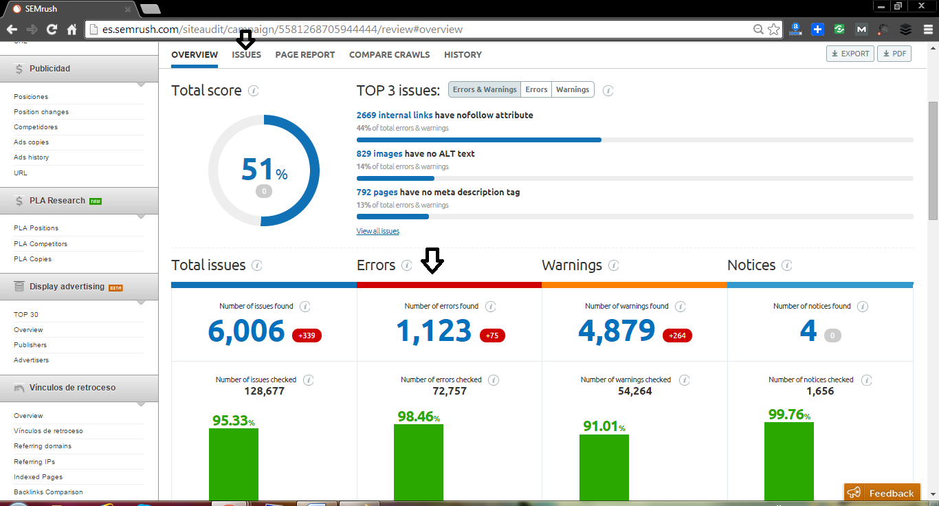 SEO audit results Semrush