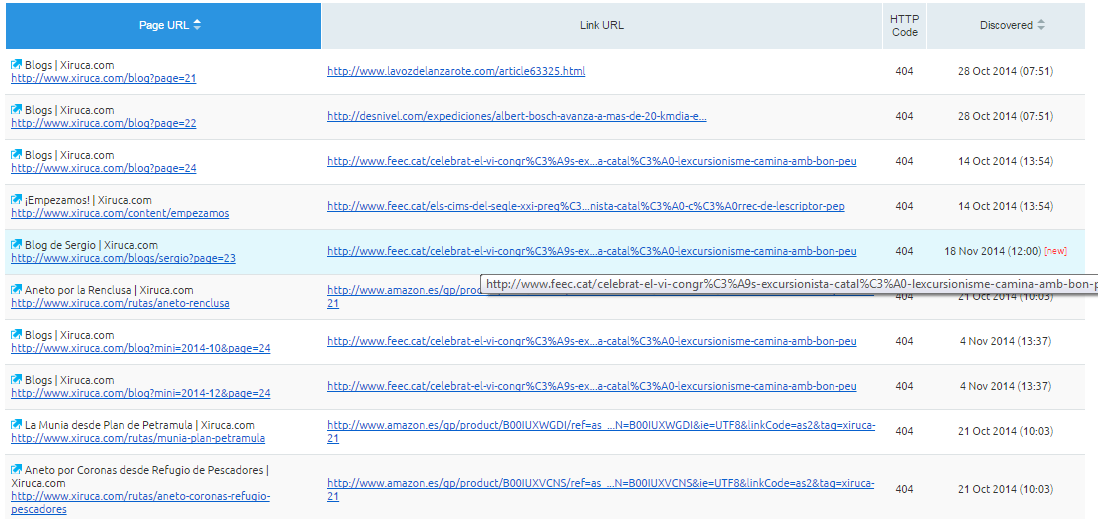 Broken links detactados by Semrush
