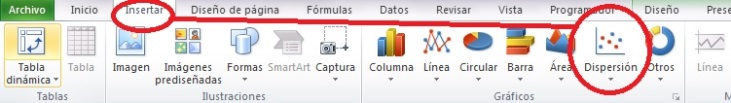 Dispersion en excel